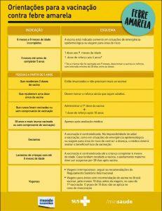 Vacina Febre Amarela_1